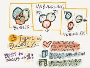 مدل کسب و کار تفکیکی